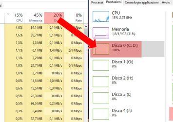 Comparazione delle due schermate di utilizzo del disco